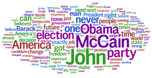 Rudy Giuliani RNC Word Cloud