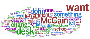 Mike Huckabee Word Cloud