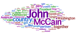 Joe Lieberman RNC Word Cloud