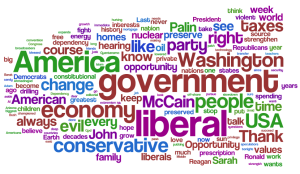 Mitt Romney's RNC Word Cloud